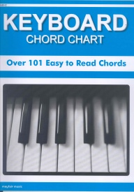 Keyboard Chord Chart published by Music Box Dancer