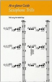 At-a-glance guide : Saxophone Trills Fingering Chart published by Mayhew