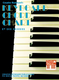 Keyboard Chord Chart published by Mel Bay